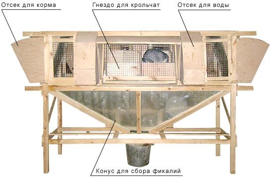 клетка для кроликов по