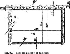 Самодельная конструкция рамки